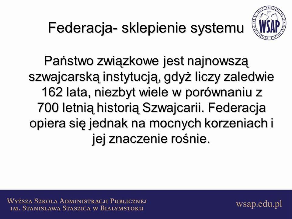 Federacja- sklepienie systemu