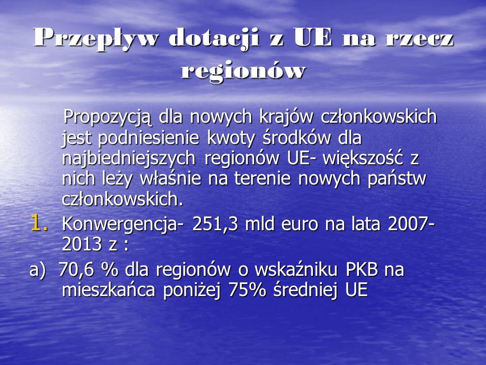 Przepływ dotacji z UE na rzecz regionów