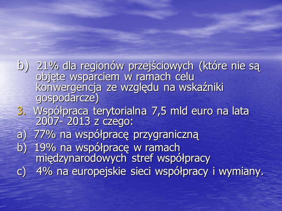 b) 21% dla regionów przejściowych (które nie są objęte wsparciem w ramach celu konwergencja ze względu na wskaźniki gospodarcze)