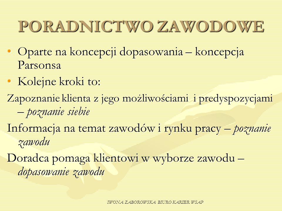 IWONA ZABOROWSKA BIURO KARIER WSAP