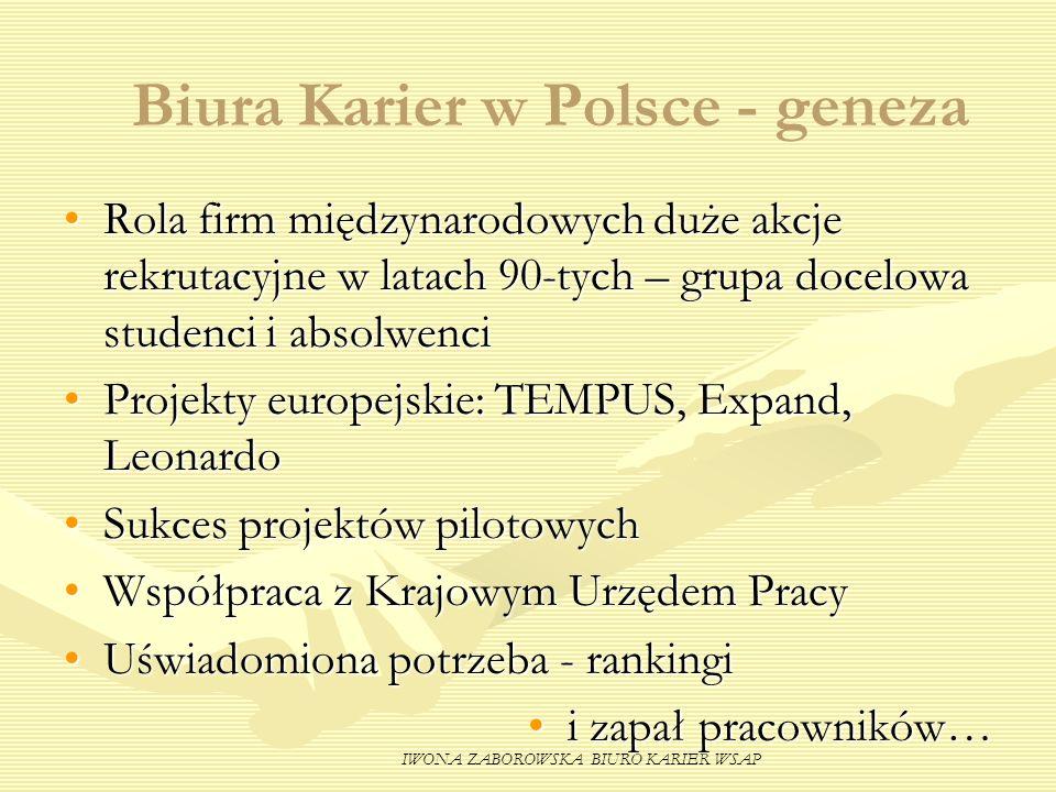 Biura Karier w Polsce - geneza