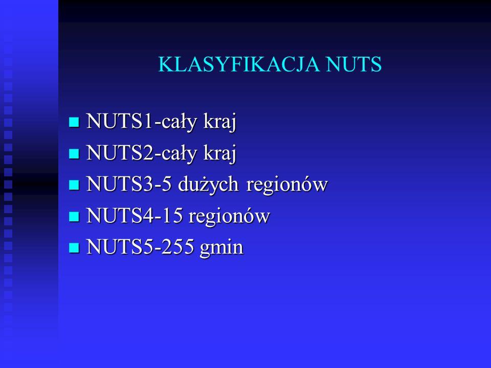 KLASYFIKACJA NUTS NUTS1-cały kraj. NUTS2-cały kraj.