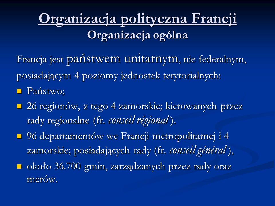 Organizacja polityczna Francji Organizacja ogólna