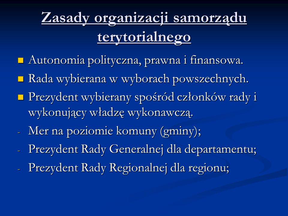 Zasady organizacji samorządu terytorialnego