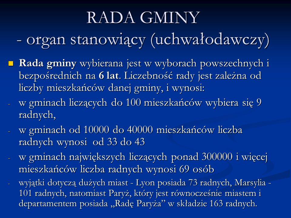 RADA GMINY - organ stanowiący (uchwałodawczy)