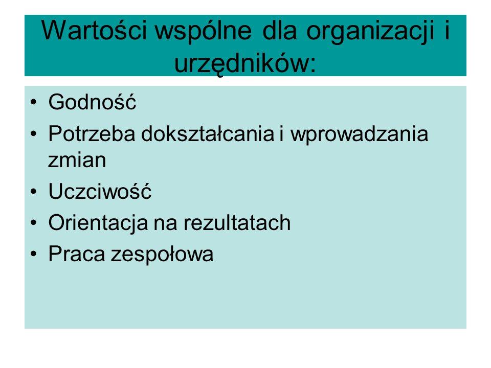 Wartości wspólne dla organizacji i urzędników: