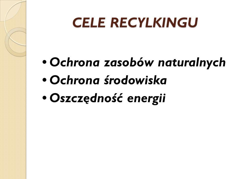 CELE RECYLKINGU • Ochrona zasobów naturalnych • Ochrona środowiska • Oszczędność energii