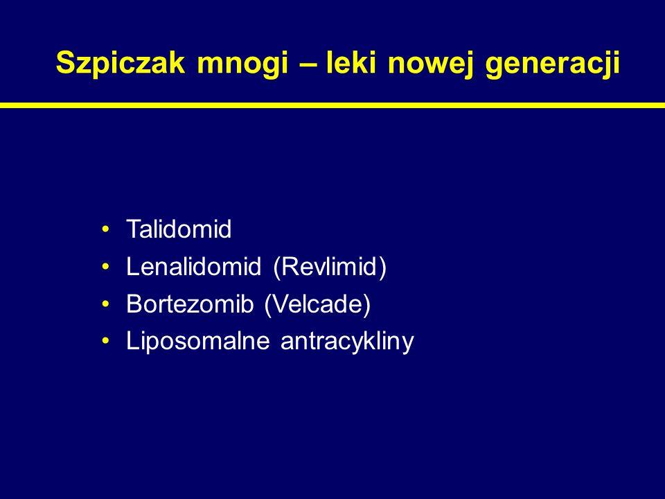 Szpiczak mnogi – leki nowej generacji
