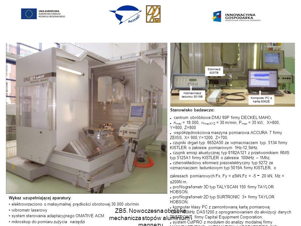 ZB5. Nowoczesna obróbka mechanicza stopów aluminium i magnezu