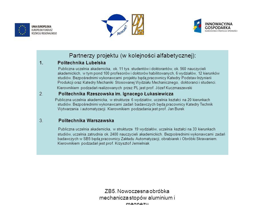 Partnerzy projektu (w kolejności alfabetycznej):