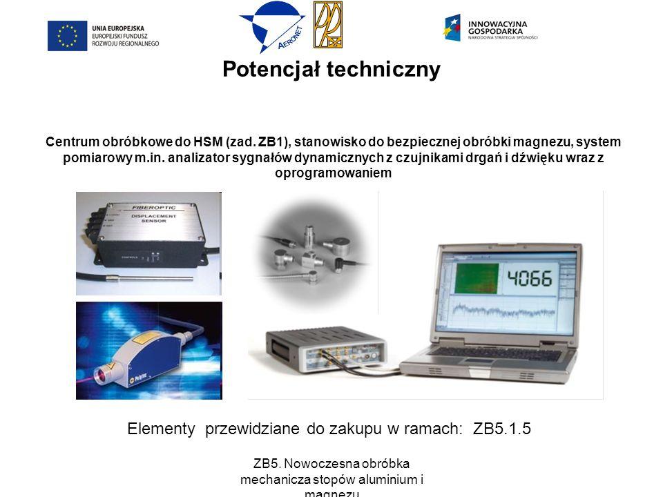 Potencjał techniczny Elementy przewidziane do zakupu w ramach: ZB5.1.5