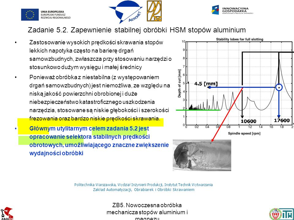 Zadanie 5.2. Zapewnienie stabilnej obróbki HSM stopów aluminium