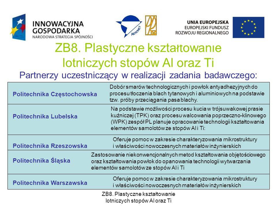 ZB8. Plastyczne kształtowanie lotniczych stopów Al oraz Ti