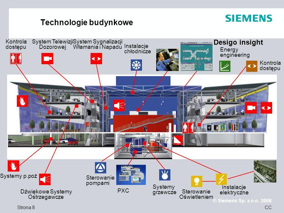 Technologie budynkowe