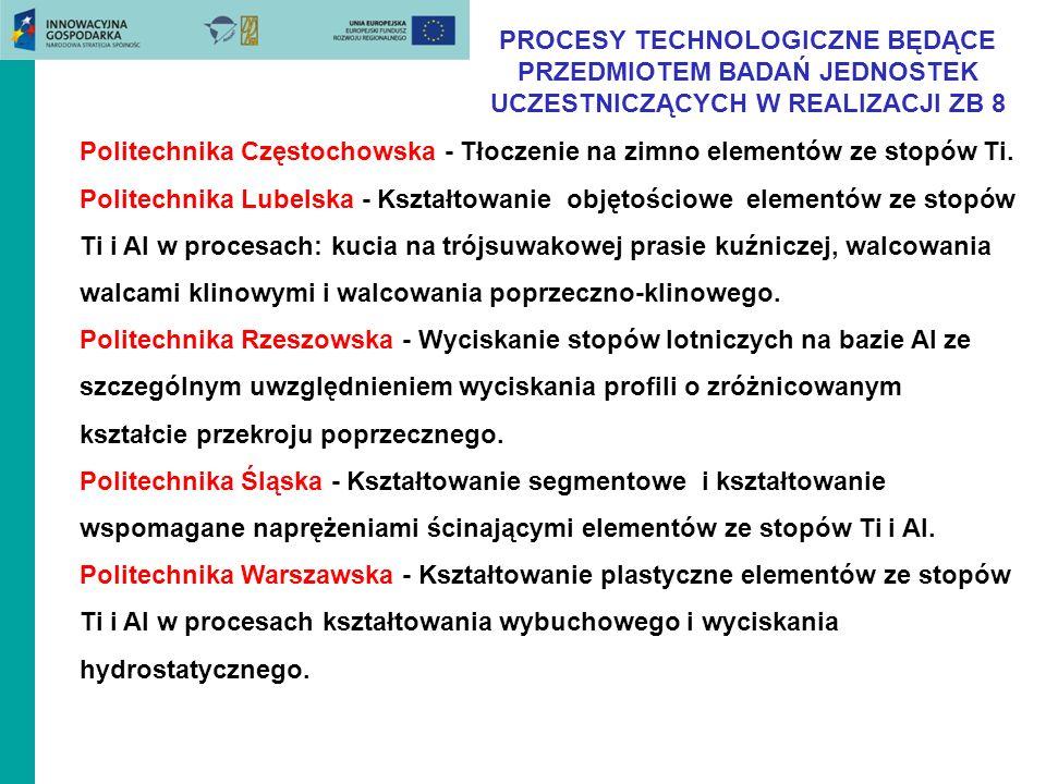 PROCESY TECHNOLOGICZNE BĘDĄCE PRZEDMIOTEM BADAŃ JEDNOSTEK UCZESTNICZĄCYCH W REALIZACJI ZB 8
