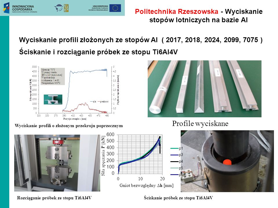 Politechnika Rzeszowska - Wyciskanie stopów lotniczych na bazie Al