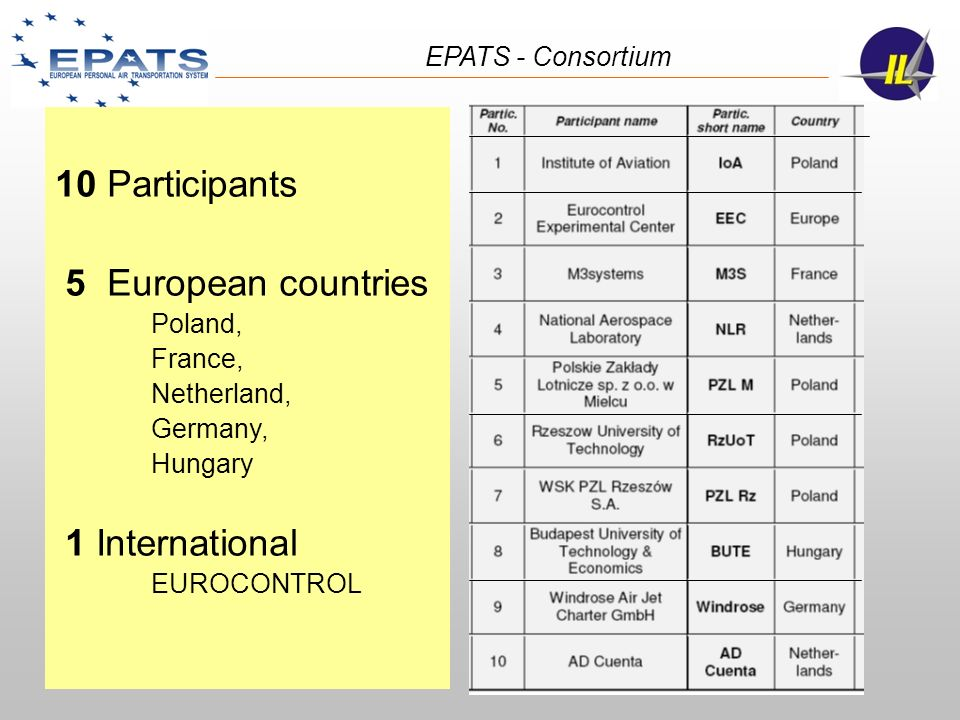 10 Participants 5 European countries 1 International