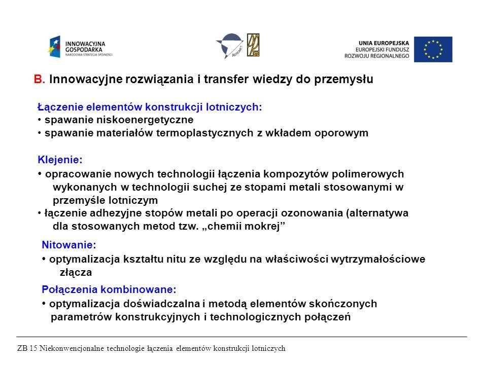 B. Innowacyjne rozwiązania i transfer wiedzy do przemysłu