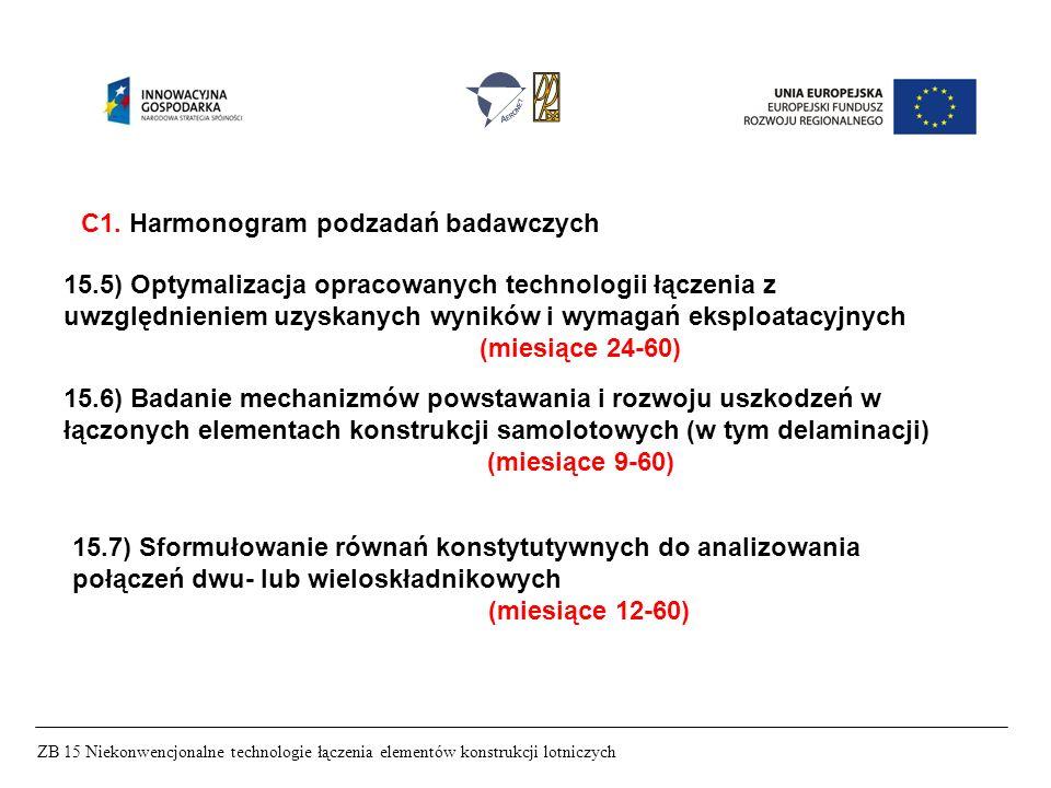 C1. Harmonogram podzadań badawczych