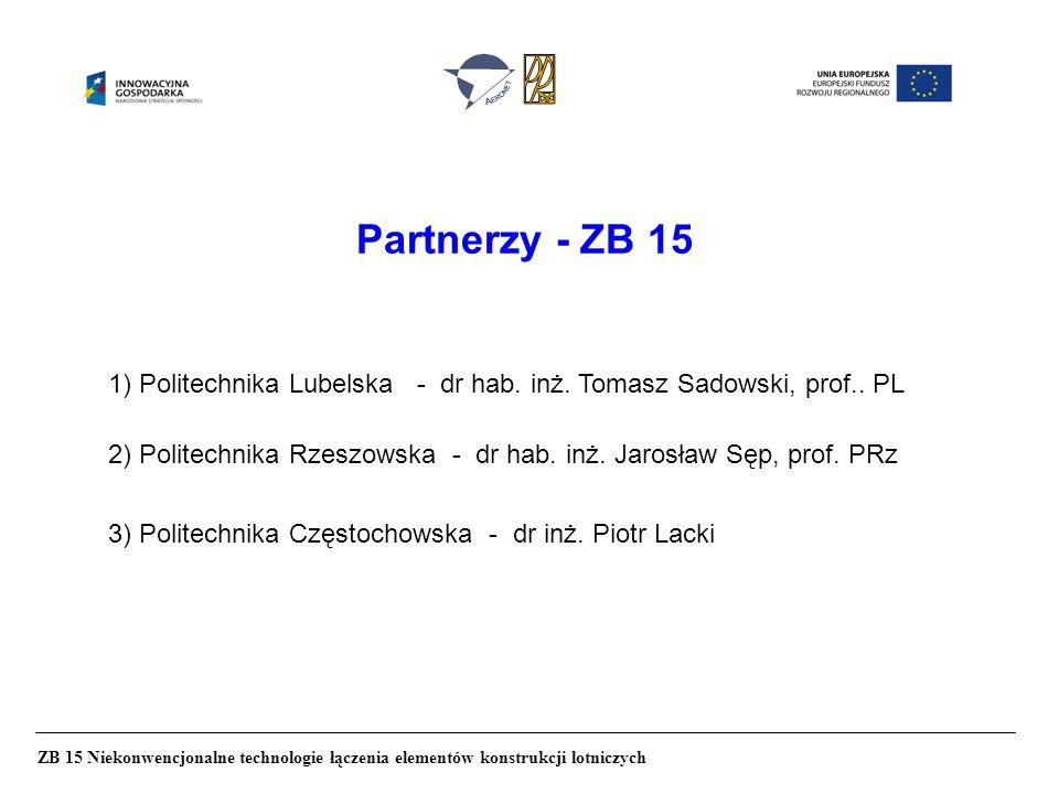 Partnerzy - ZB 15 1) Politechnika Lubelska - dr hab. inż. Tomasz Sadowski, prof.. PL.