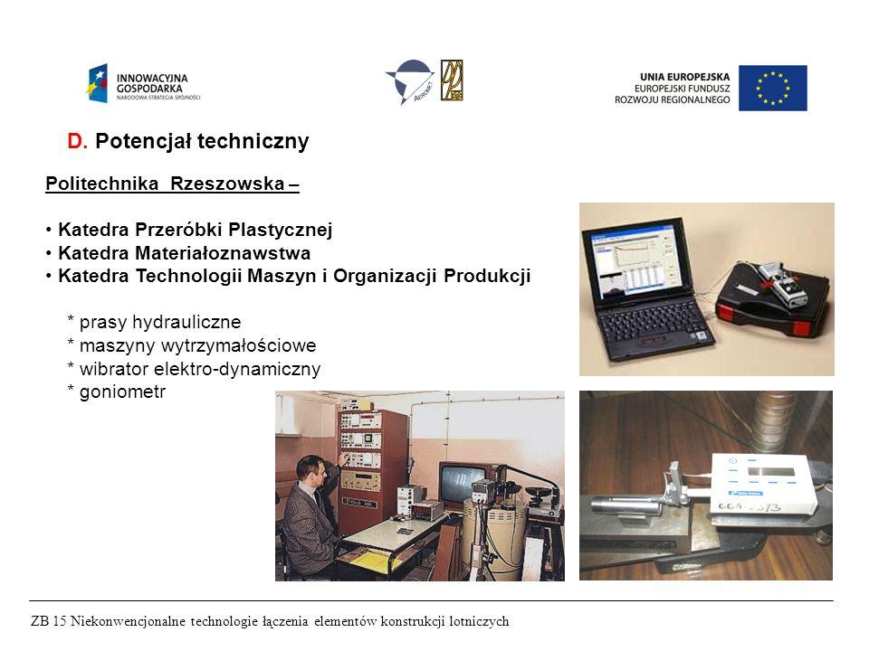 D. Potencjał techniczny