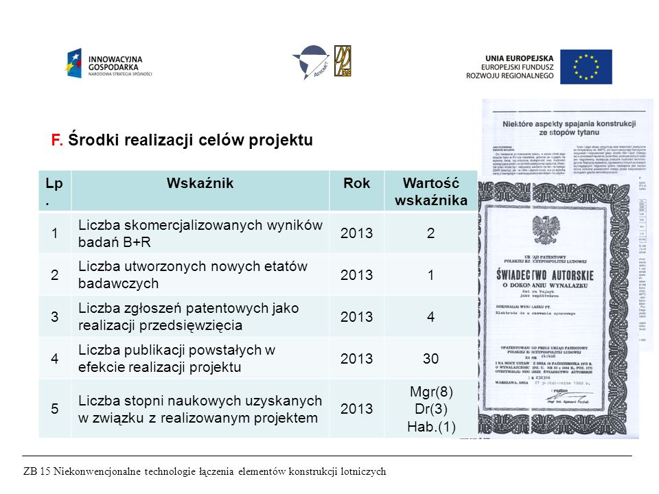 F. Środki realizacji celów projektu