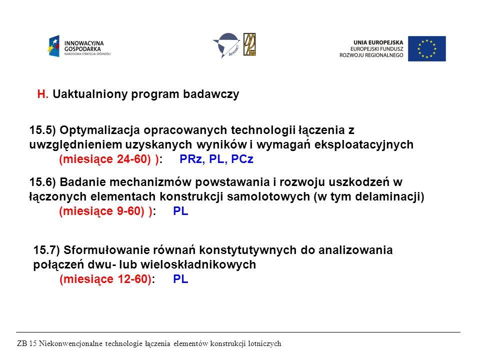 H. Uaktualniony program badawczy