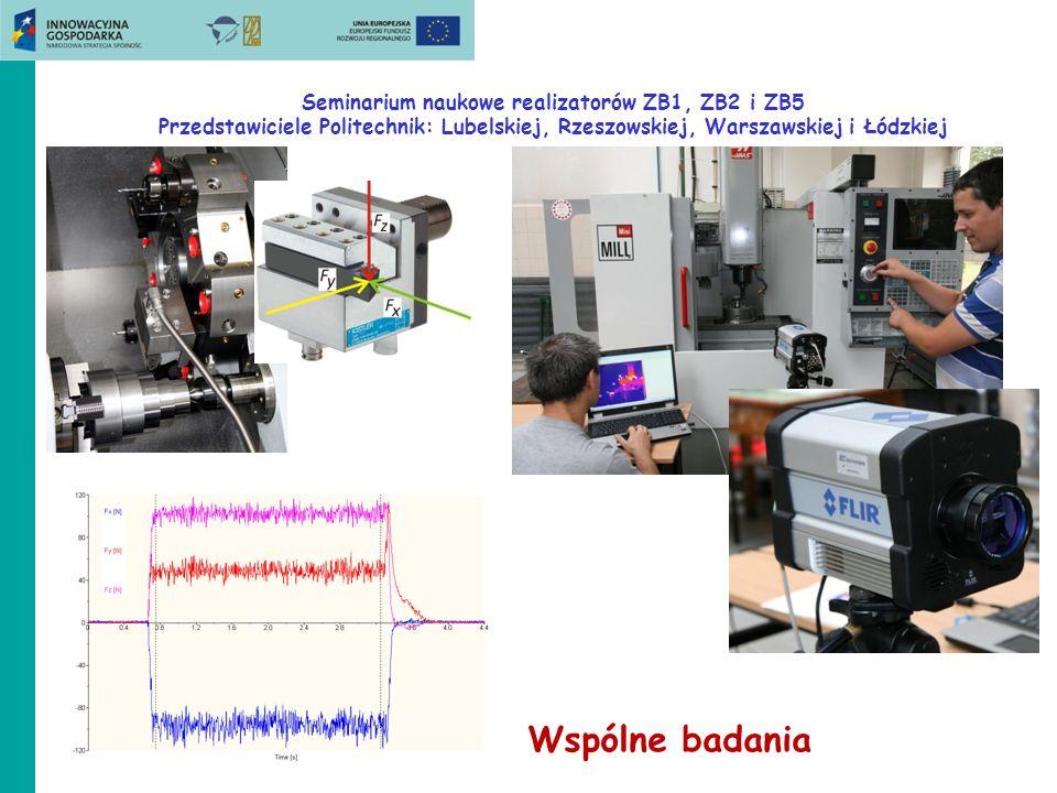 Seminarium naukowe realizatorów ZB1, ZB2 i ZB5