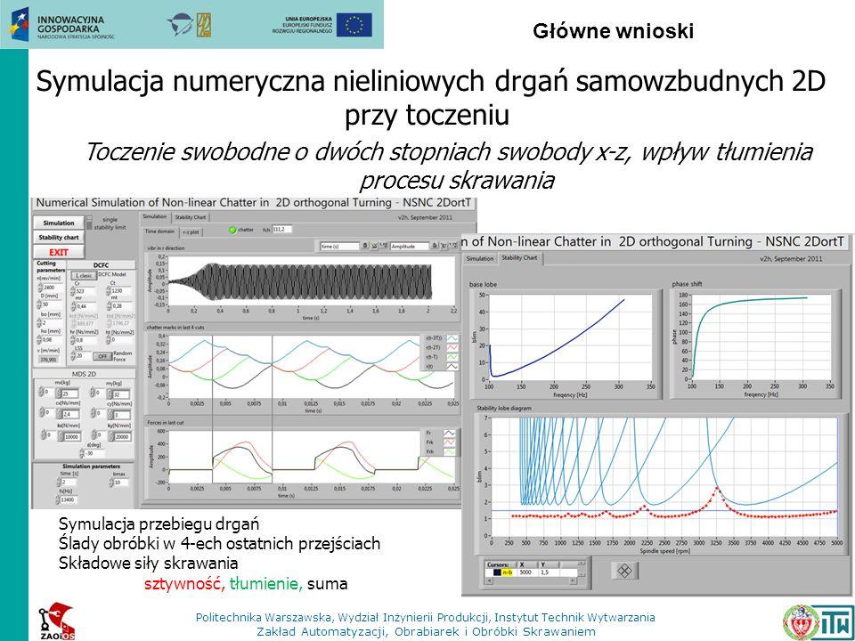 Symulacja numeryczna nieliniowych drgań samowzbudnych 2D przy toczeniu