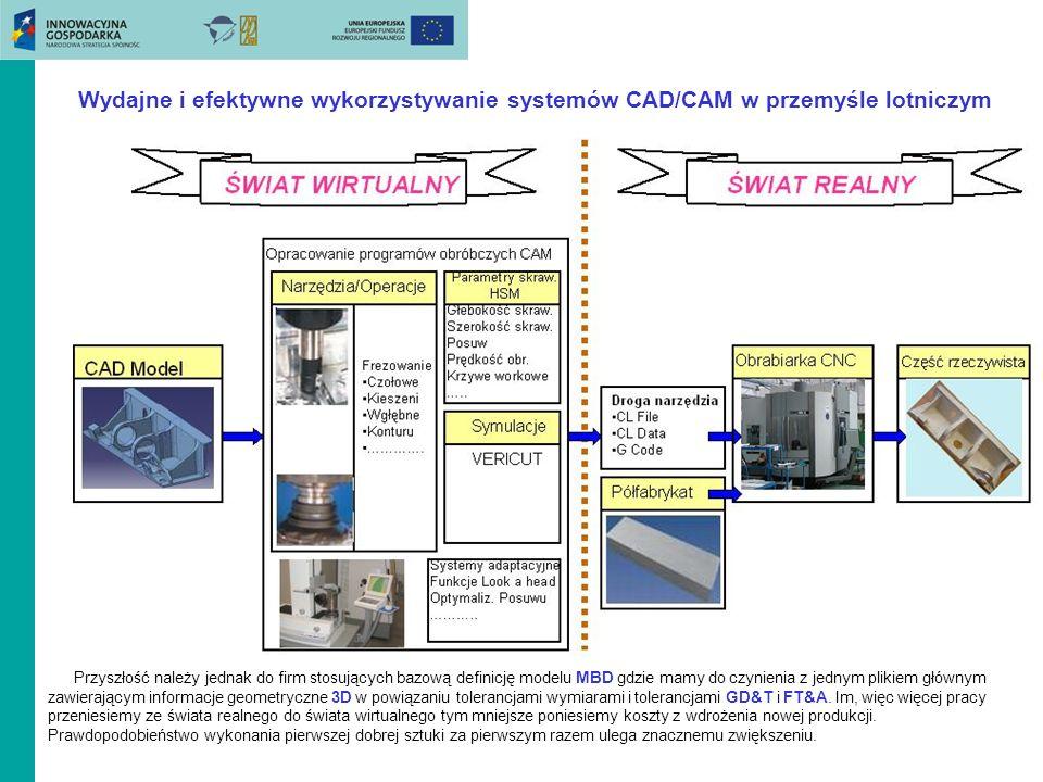 Wydajne i efektywne wykorzystywanie systemów CAD/CAM w przemyśle lotniczym
