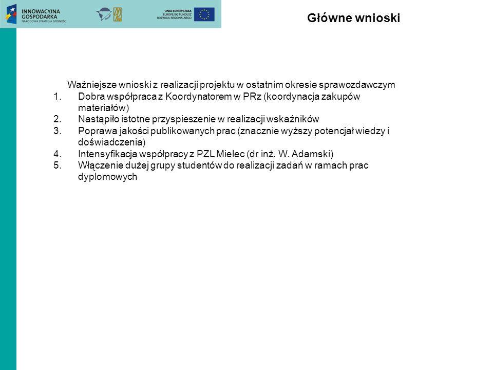 Główne wnioski Ważniejsze wnioski z realizacji projektu w ostatnim okresie sprawozdawczym.