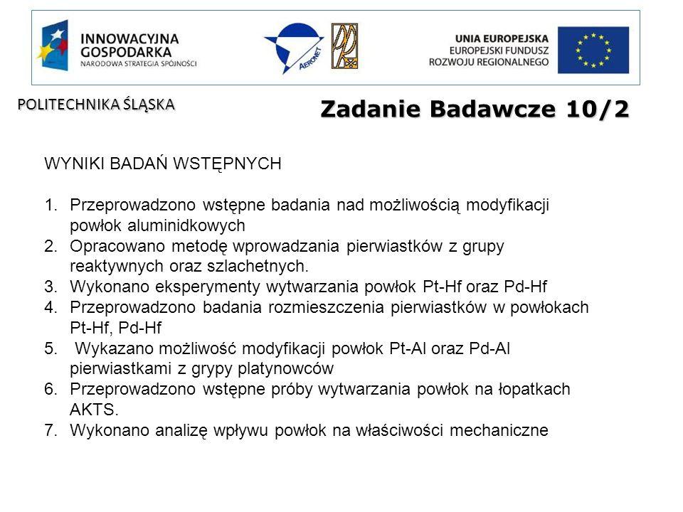Zadanie Badawcze 10/2 POLITECHNIKA ŚLĄSKA WYNIKI BADAŃ WSTĘPNYCH