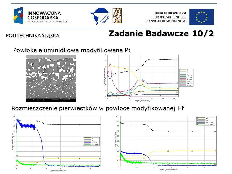 Zadanie Badawcze 10/2 POLITECHNIKA ŚLĄSKA