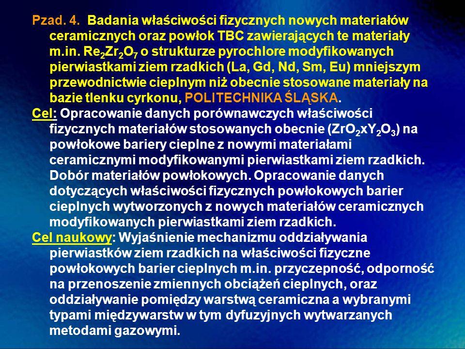 Pzad. 4. Badania właściwości fizycznych nowych materiałów ceramicznych oraz powłok TBC zawierających te materiały m.in. Re2Zr2O7 o strukturze pyrochlore modyfikowanych pierwiastkami ziem rzadkich (La, Gd, Nd, Sm, Eu) mniejszym przewodnictwie cieplnym niż obecnie stosowane materiały na bazie tlenku cyrkonu, POLITECHNIKA ŚLĄSKA.
