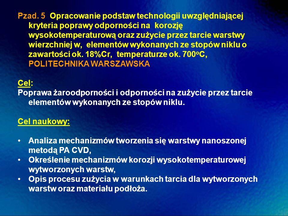 Pzad. 5 Opracowanie podstaw technologii uwzględniającej kryteria poprawy odporności na korozję wysokotemperaturową oraz zużycie przez tarcie warstwy wierzchniej w, elementów wykonanych ze stopów niklu o zawartości ok. 18%Cr, temperaturze ok. 700oC, POLITECHNIKA WARSZAWSKA