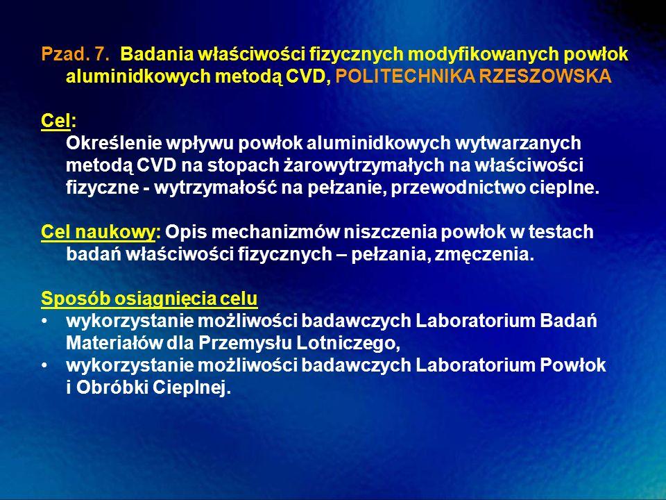 Pzad. 7. Badania właściwości fizycznych modyfikowanych powłok aluminidkowych metodą CVD, POLITECHNIKA RZESZOWSKA