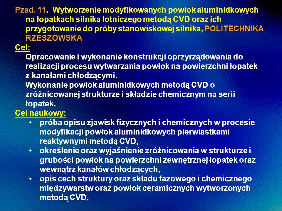 Pzad. 11. Wytworzenie modyfikowanych powłok aluminidkowych na łopatkach silnika lotniczego metodą CVD oraz ich przygotowanie do próby stanowiskowej silnika, POLITECHNIKA RZESZOWSKA