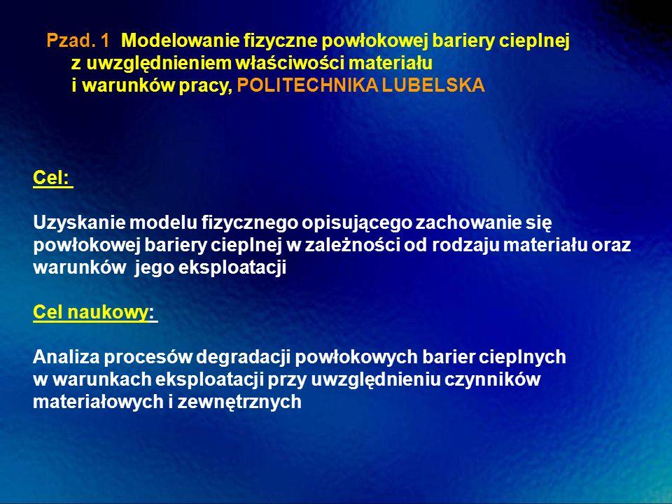 Pzad. 1 Modelowanie fizyczne powłokowej bariery cieplnej z uwzględnieniem właściwości materiału i warunków pracy, POLITECHNIKA LUBELSKA