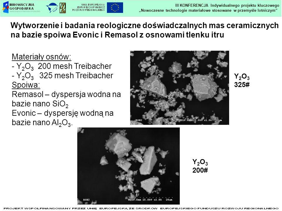 Remasol – dyspersja wodna na bazie nano SiO2