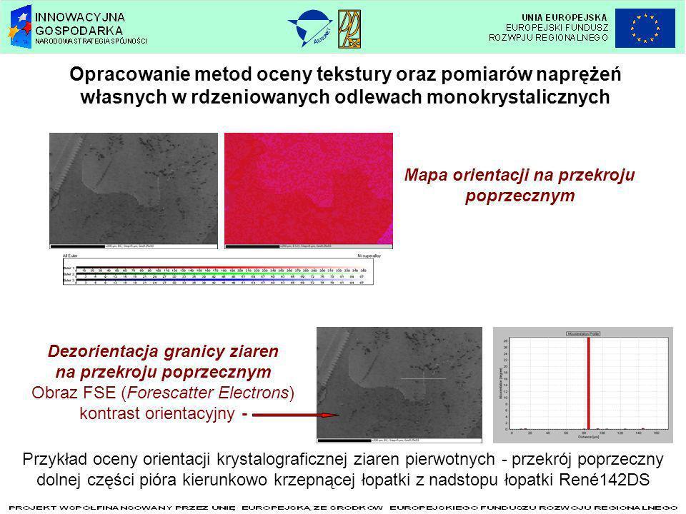 Opracowanie metod oceny tekstury oraz pomiarów naprężeń własnych w rdzeniowanych odlewach monokrystalicznych