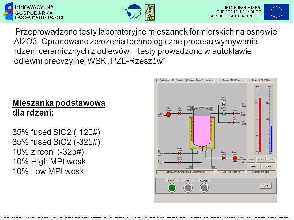 35% fused SiO2 (-120#) 35% fused SiO2 (-325#) 10% zircon (-325#)