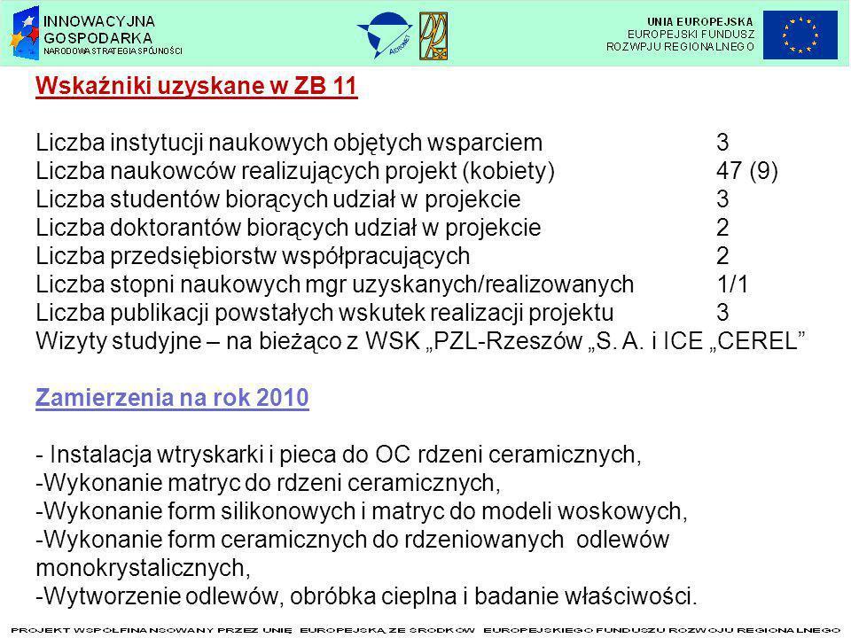 Wskaźniki uzyskane w ZB 11