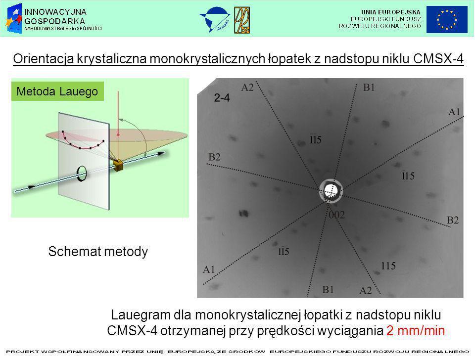 Orientacja krystaliczna monokrystalicznych łopatek z nadstopu niklu CMSX-4
