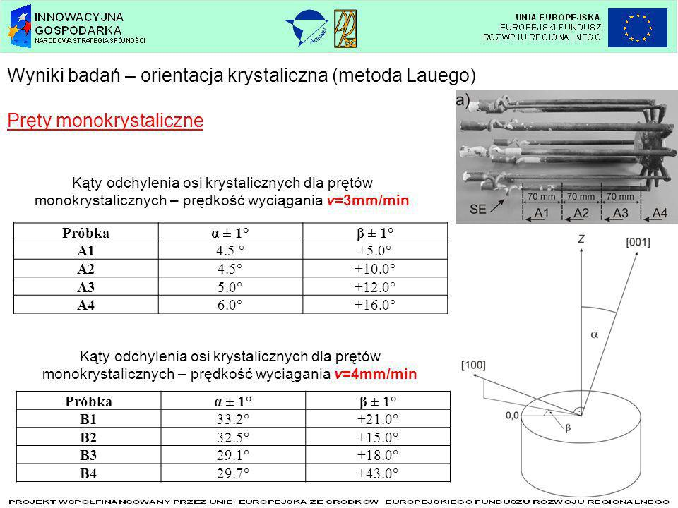 Wyniki badań – orientacja krystaliczna (metoda Lauego)