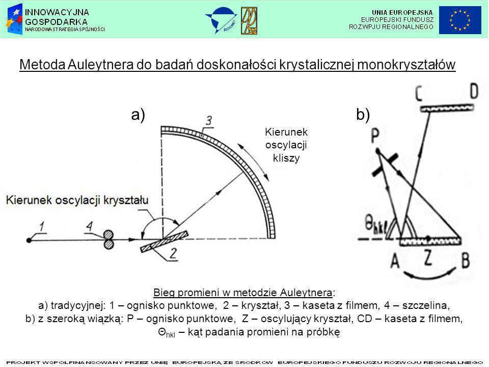 Metoda Auleytnera do badań doskonałości krystalicznej monokryształów