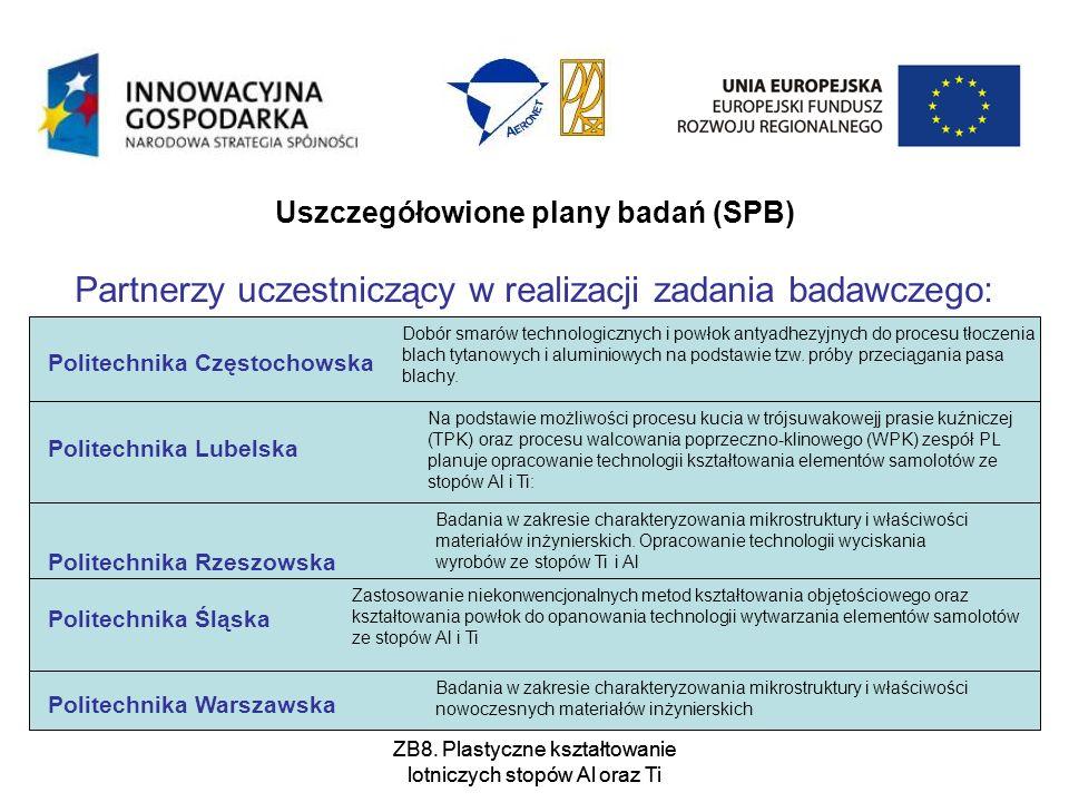 Uszczegółowione plany badań (SPB)