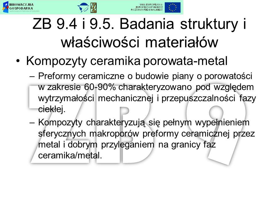 ZB 9.4 i 9.5. Badania struktury i właściwości materiałów