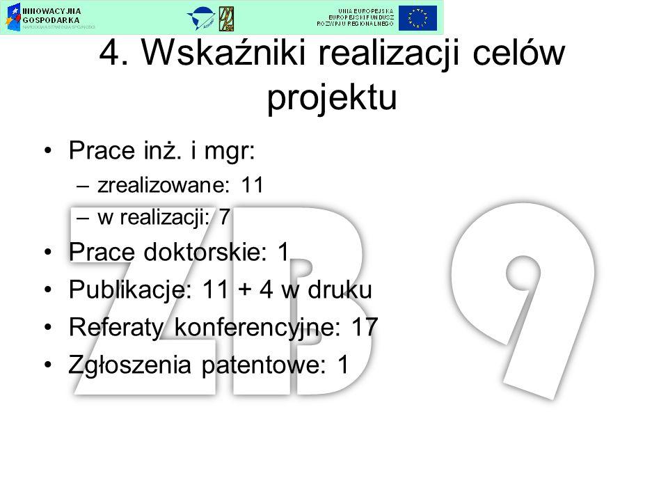 4. Wskaźniki realizacji celów projektu