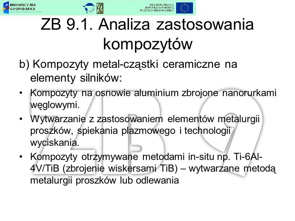 ZB 9.1. Analiza zastosowania kompozytów