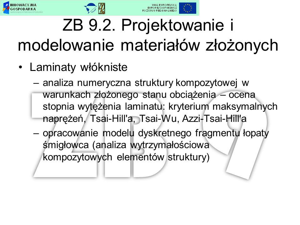 ZB 9.2. Projektowanie i modelowanie materiałów złożonych